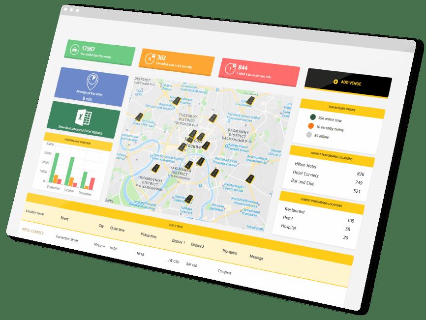 Taxi Butler Management Portal